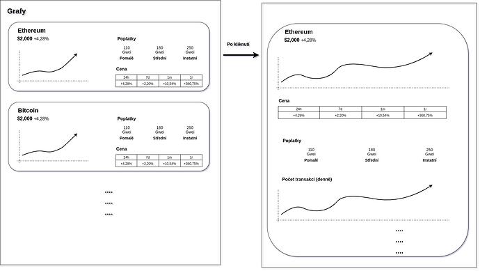 web_charts
