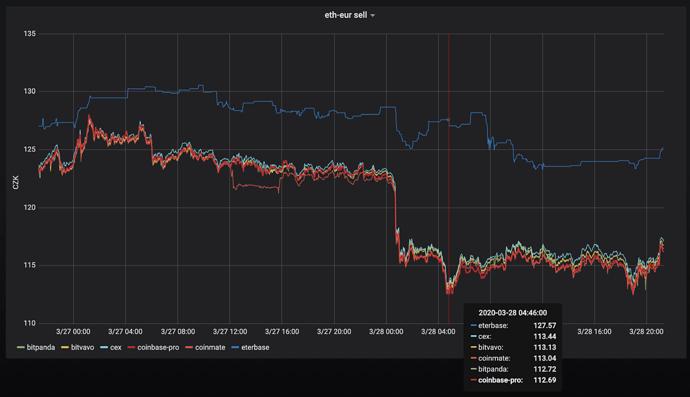 Screenshot 2020-03-28 at 21.20.43